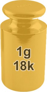 18k Gold Price Per Gram Goldvalue Co