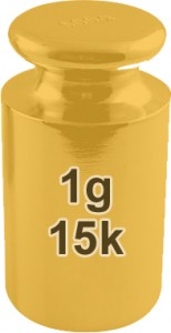 15k Gold Price Per Gram
