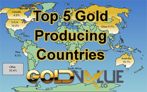Top Gold Producing Countries